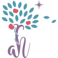 Allergenuity Health Associates   LinkedIn