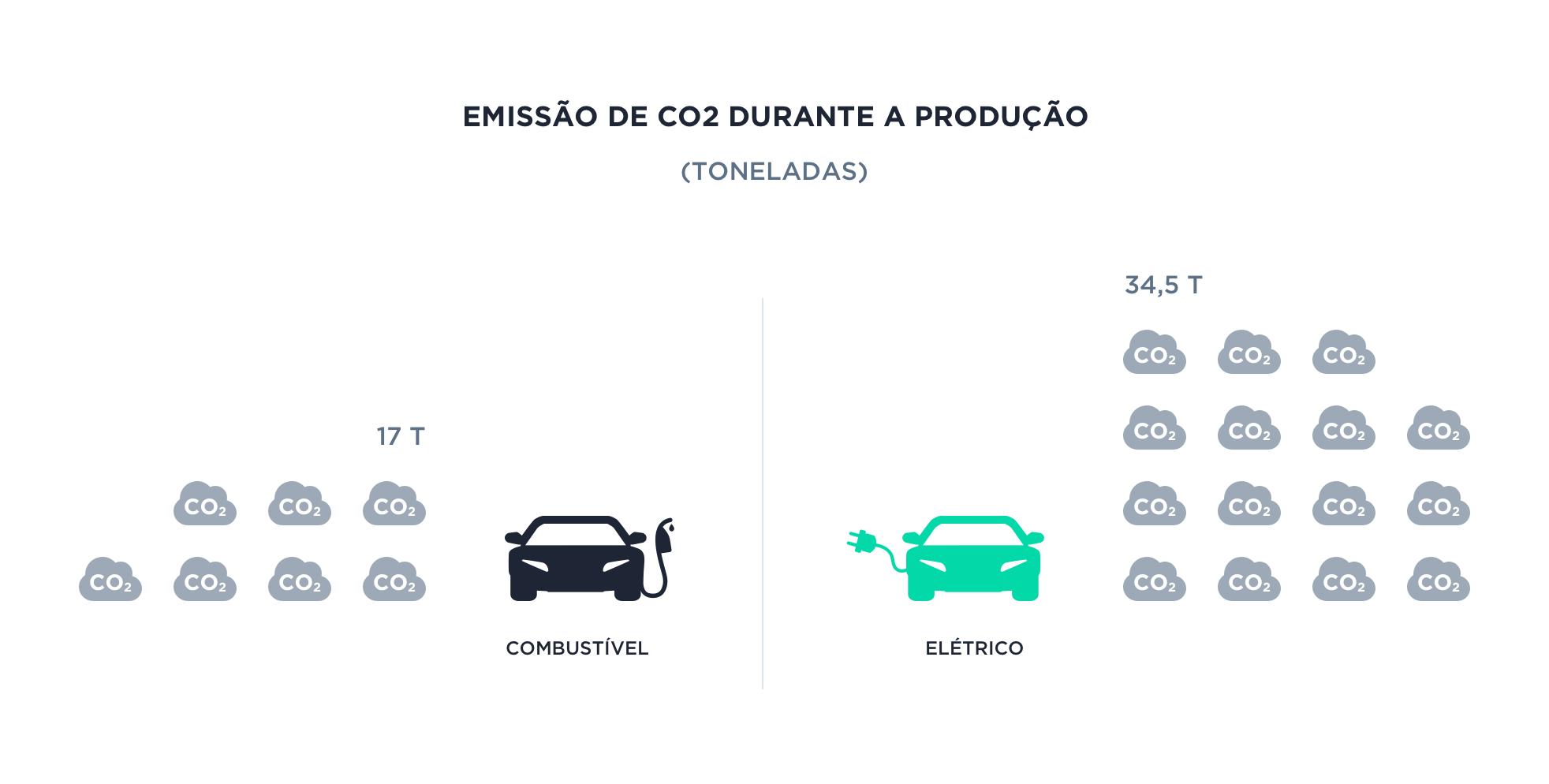 """0?e=2123168400&v=beta&t=hl5nqYNjf6QznS0YXi1IKjfJLzBWowQ4vUBwSYPFMKM - Veículos de """"zero emissão"""" são de verdade """"zero emissão""""?"""