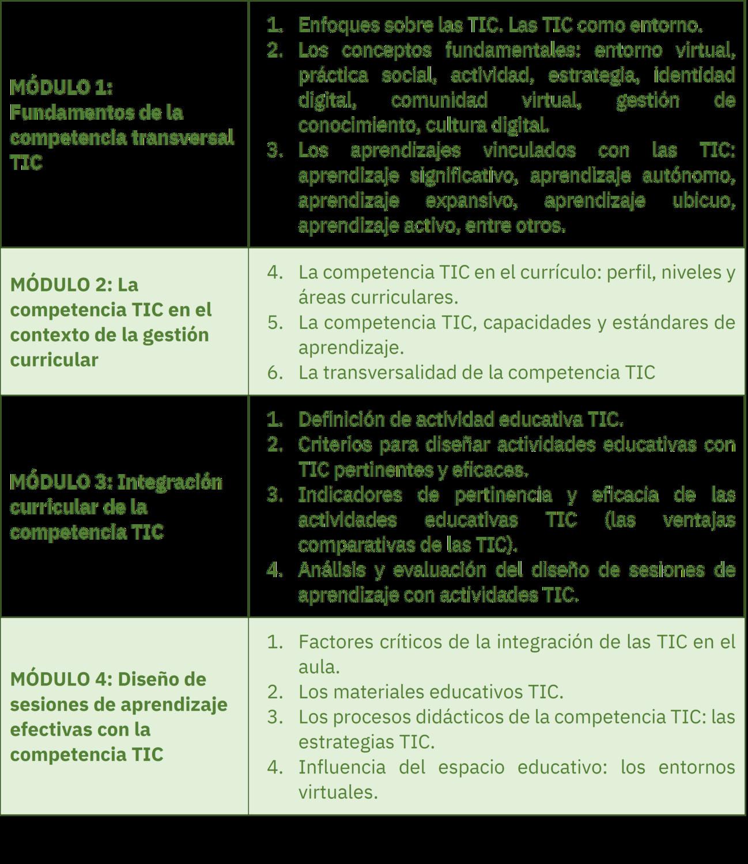 Único Presentaciones Sobre Escritura De Currículum Foto - Ejemplo De ...