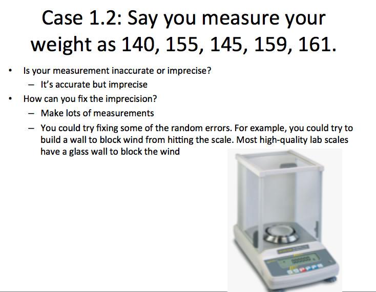 Successful Lesson On Accuracy Vs Precision Clark Zhang Pulse