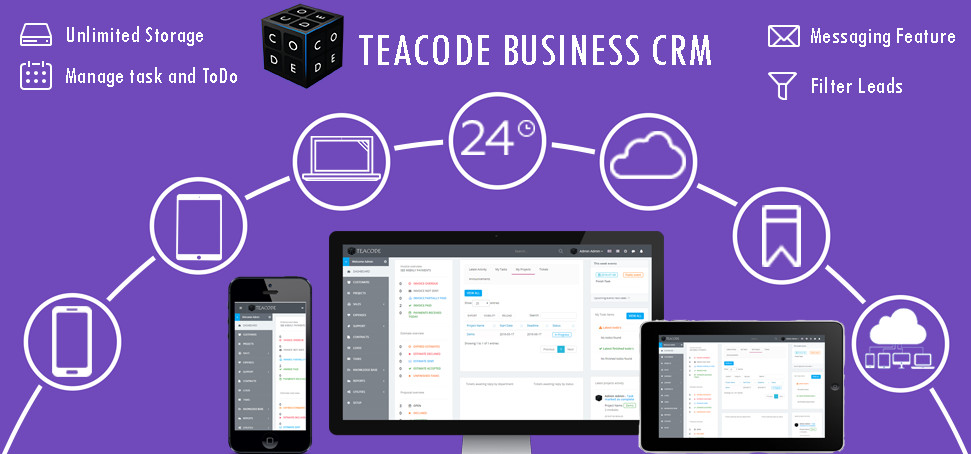 Business crm management system teacode technologies pulse linkedin functional requirements malvernweather Images