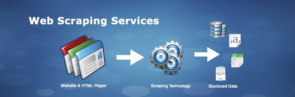 Image result for scraping-services