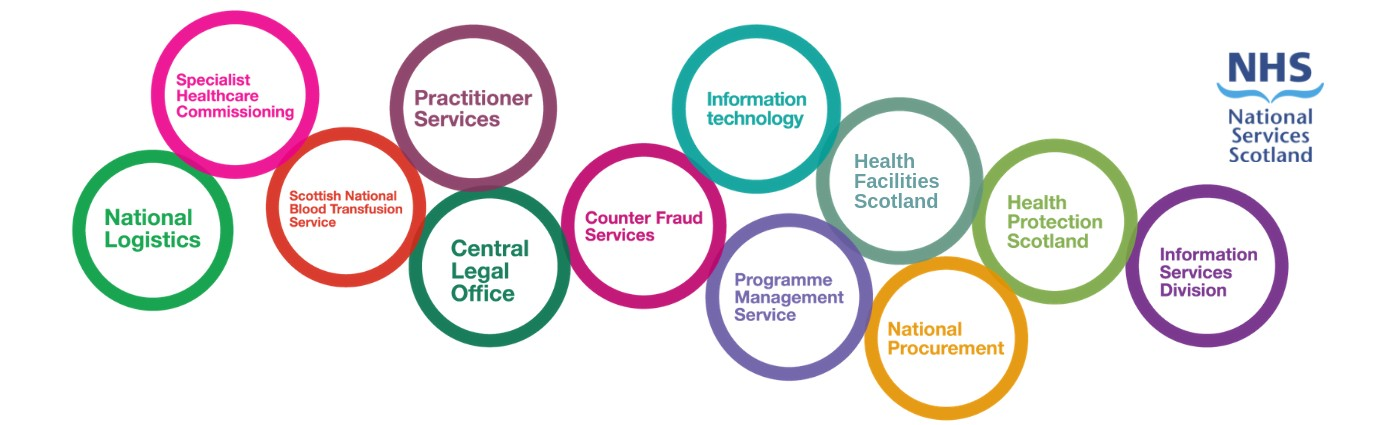 NHS National Services Scotland | LinkedIn