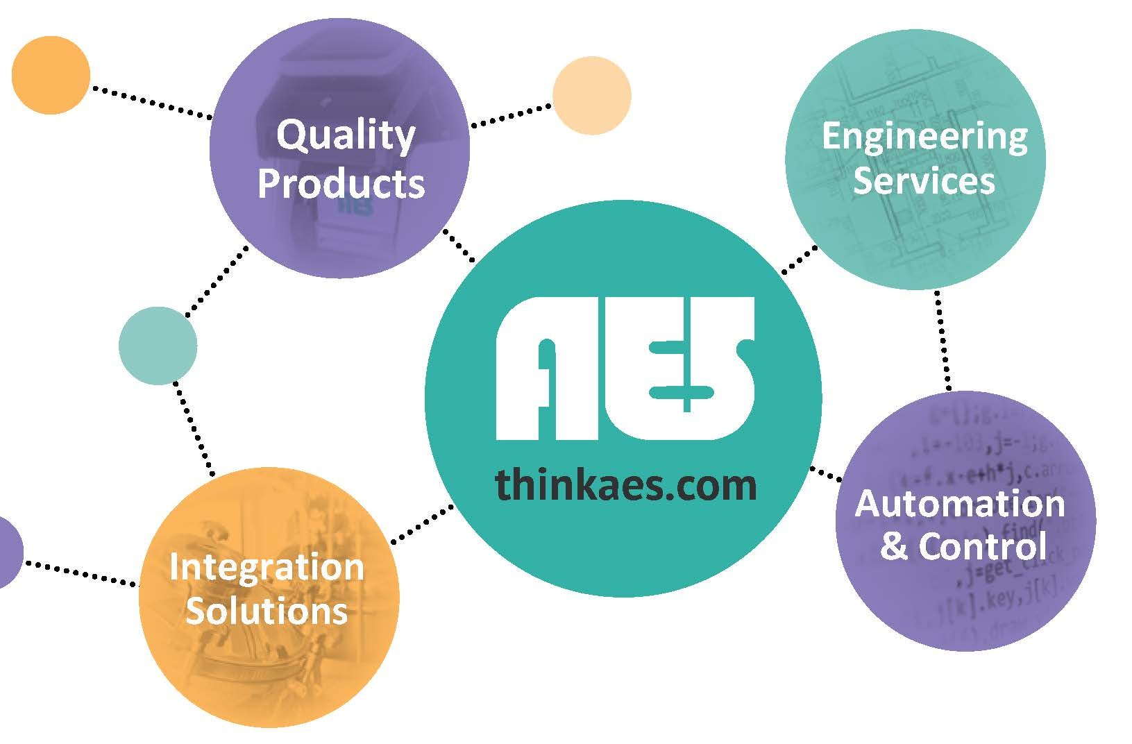 Automated Engineering Services, Inc    LinkedIn