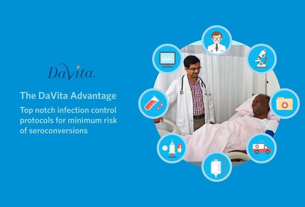 DaVita India | LinkedIn