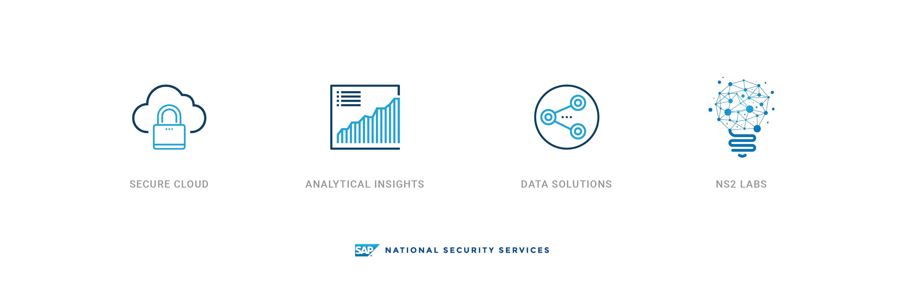 SAP National Security Services (SAP NS2) | LinkedIn