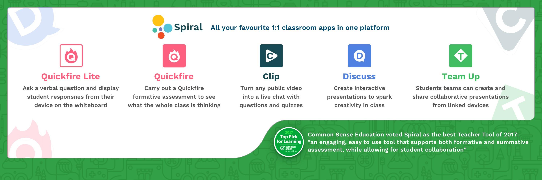 Spiral education | LinkedIn
