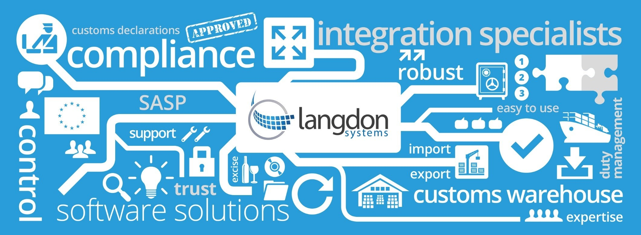 Langdon Systems Ltd | LinkedIn