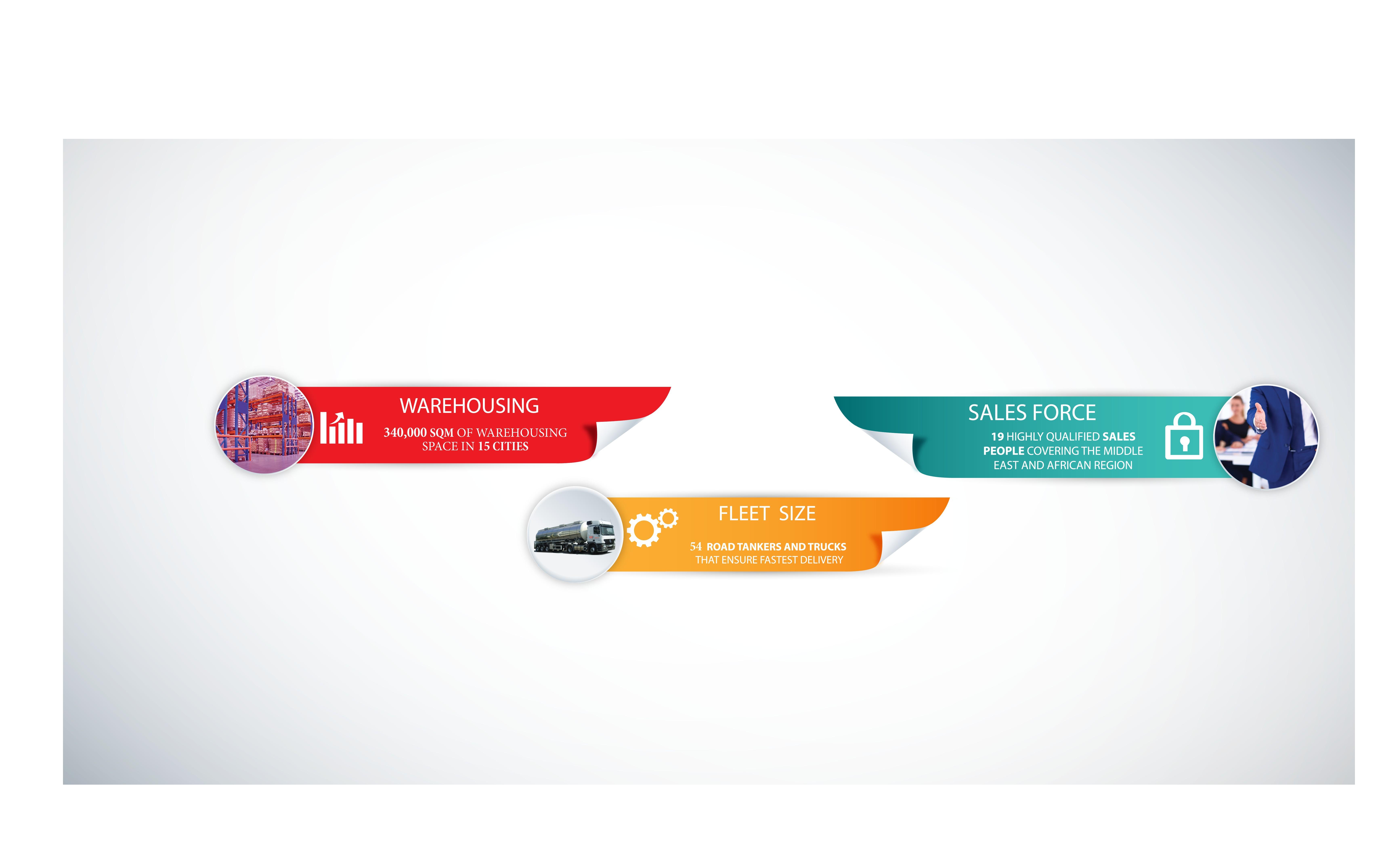 RAR Resin and Chemical Industries | LinkedIn