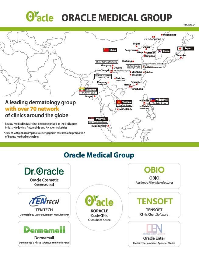 Oracle Medical Group | LinkedIn