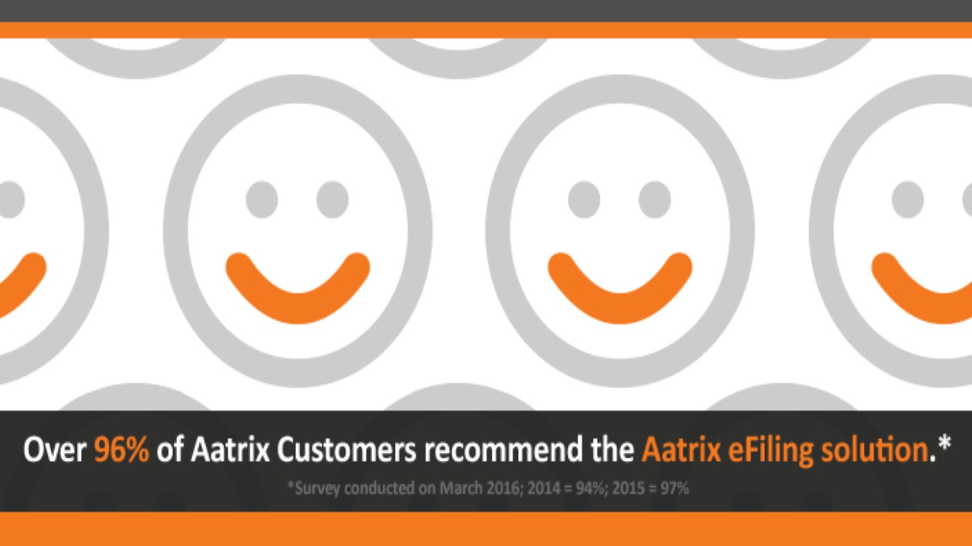 Aatrix Software | LinkedIn