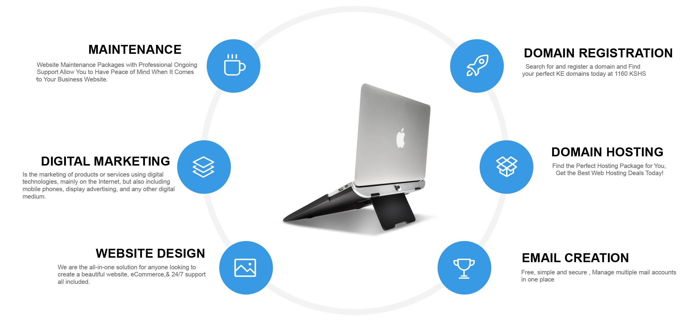 7b8839d0f Oracom Web Solutions LTD cover image