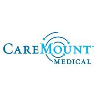 Caremount Medical Linkedin