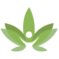Canna Solutions UK - Private Label CBD Products | LinkedIn