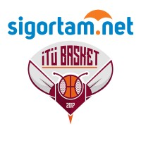 Image result for sigortam basket