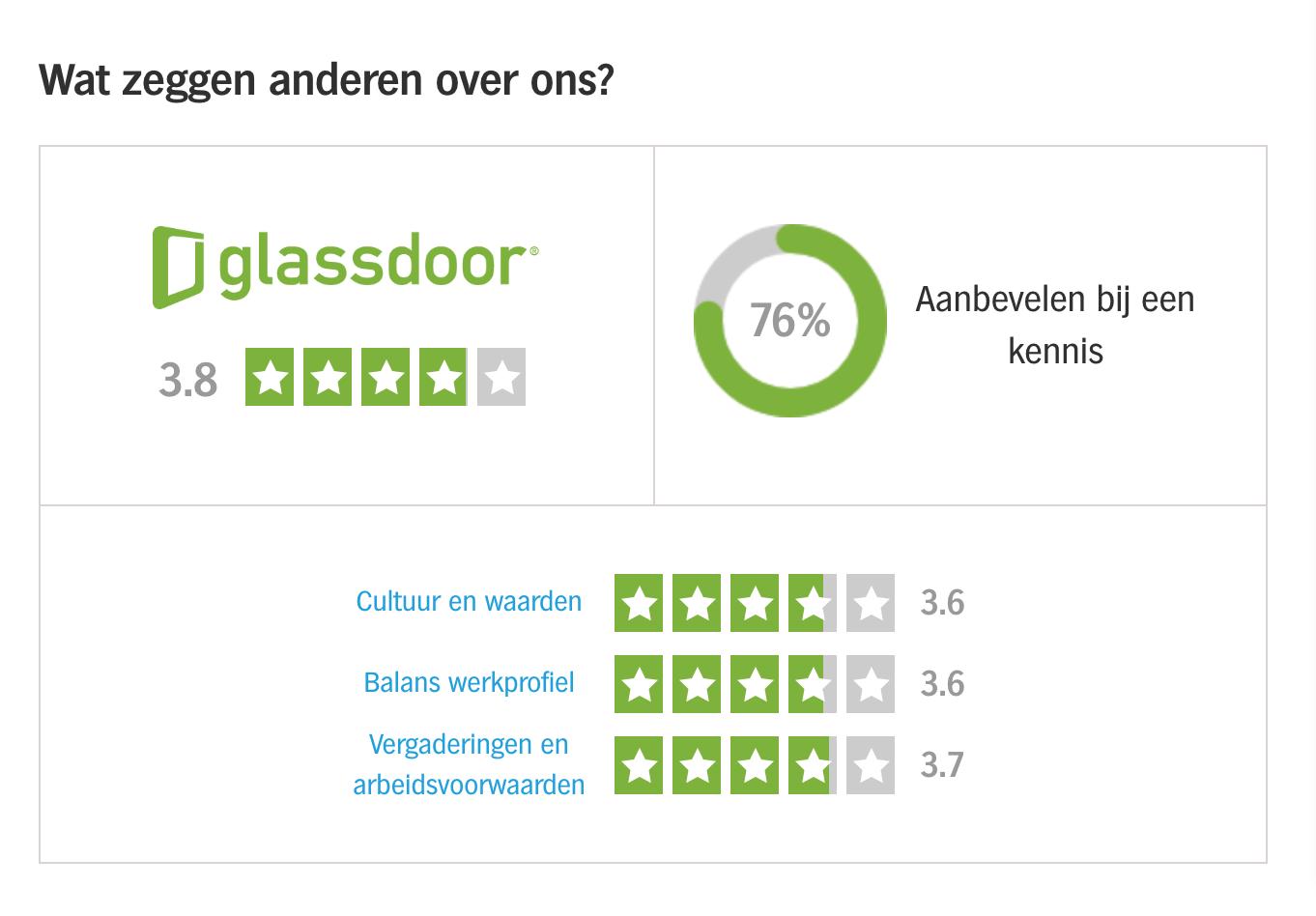 glassdoor reviews rene herremans
