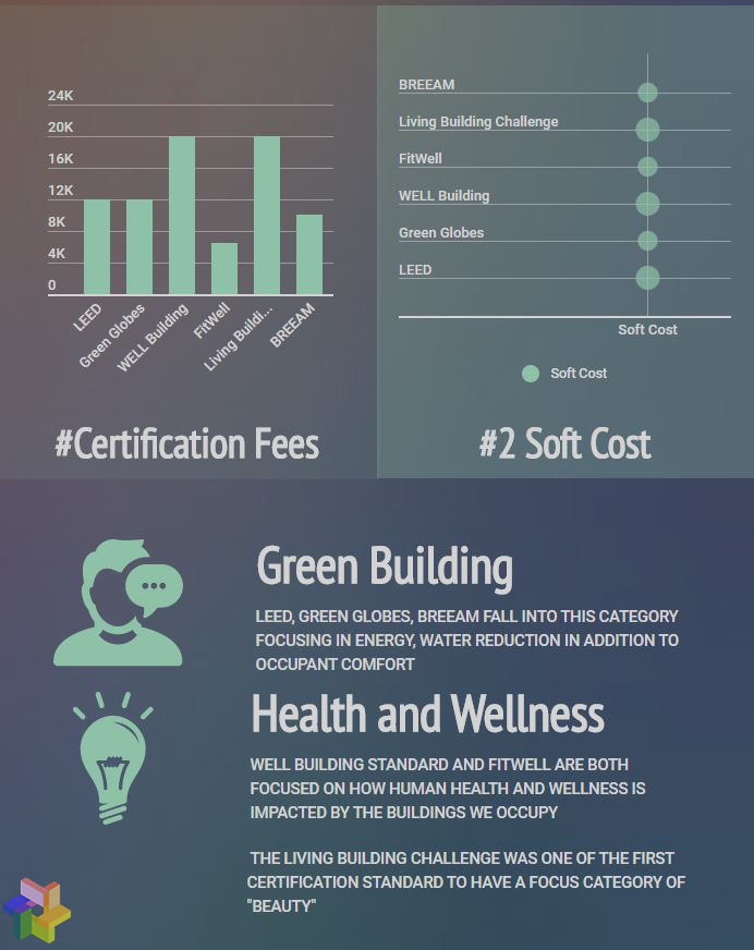 Which Certification is Right for You? | Sandeep Ahuja | Pulse | LinkedIn