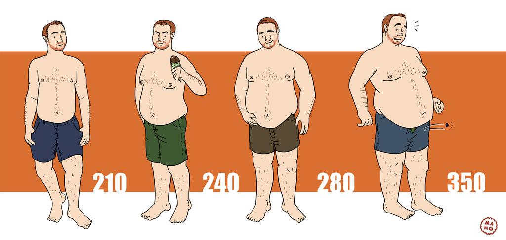 Weight loss center cincinnati ohio picture 7