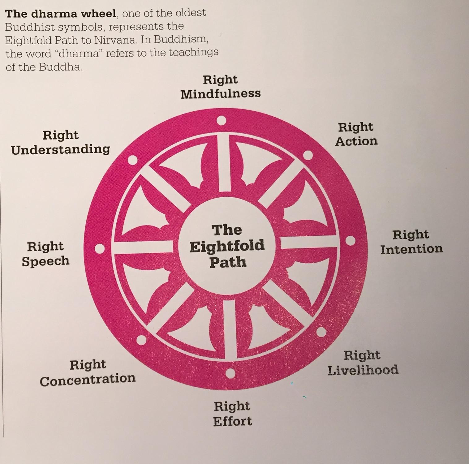 The Eightfold Path To Nirvana Boris Godin Pmp Pulse Linkedin