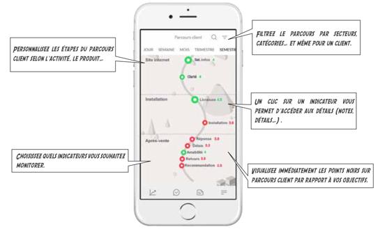 Dès lors, selon la solution retenue, l entreprise peut cartographier le CX  (expérience client) en évaluant la satisfaction et les commentaires des  clients à ... 95d50da47353