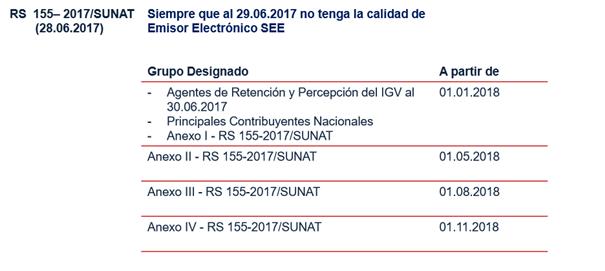 OPERADOR DE SERVICIOS ELECTRONICOS (OSE) Y SU PARTICIPACION EN LA MASIFICACION DEL USO DE LOS COMPROBANTES DE PAGO ELECTRONICOS EN EL PERU |