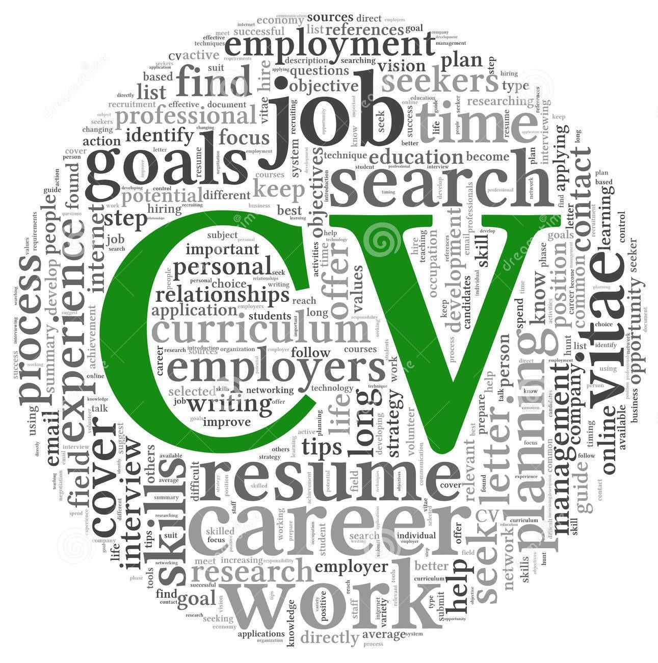 20 webs y más de 700 plantillas para crear tu Curriculum Vitae ...