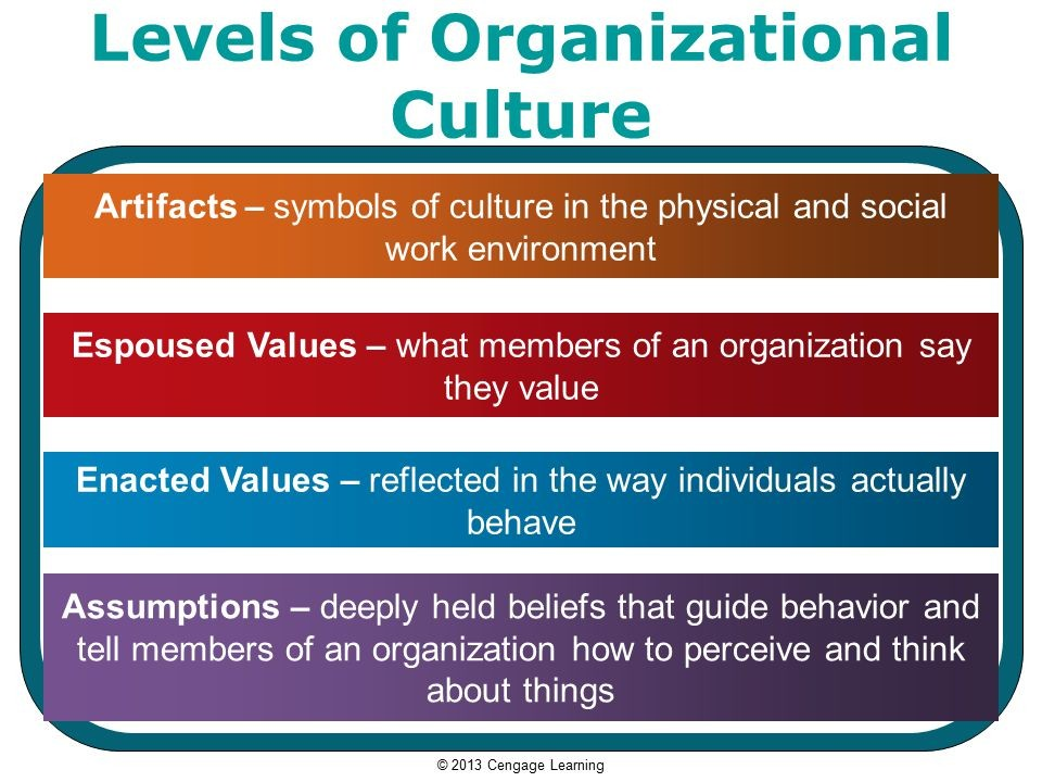 What Is Corporate Culture And How Do You Know If You Have It