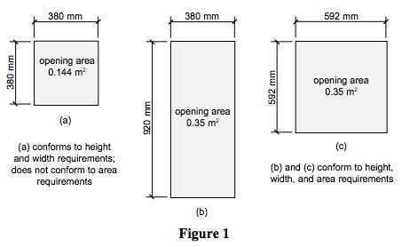 Minimum bedroom window size canada for Minimum bedroom size code