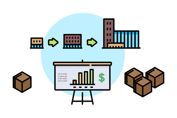 The Financial Drivers Of Business Valuation