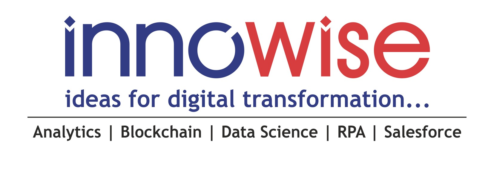 InnoWise LLC | LinkedIn