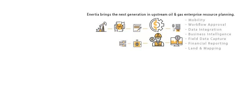 Enertia Software   LinkedIn