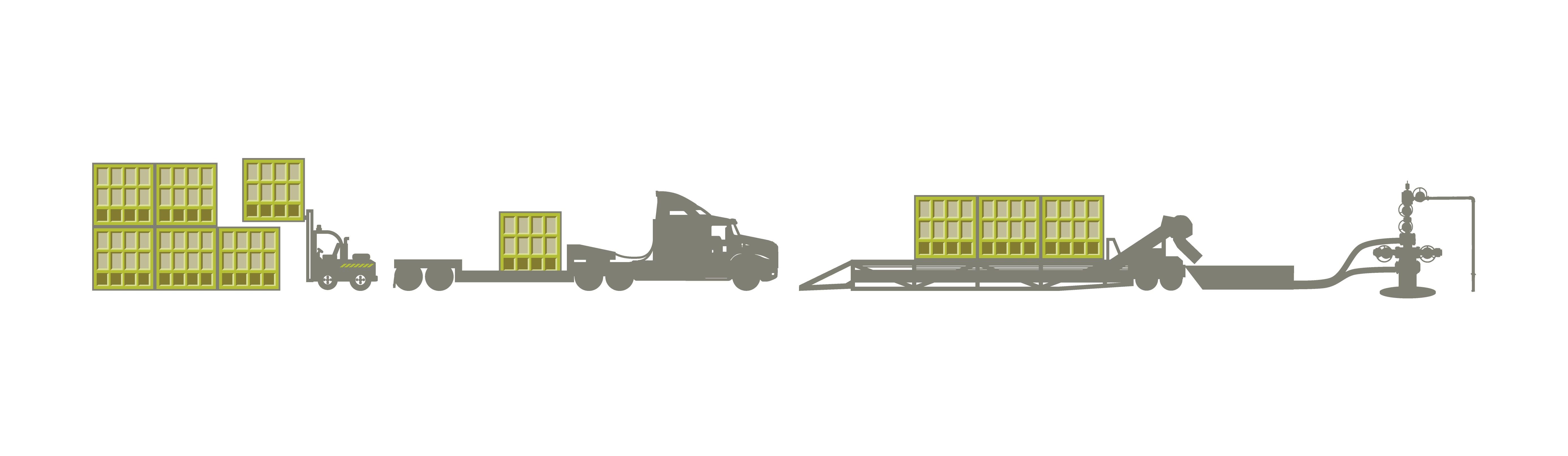 SandBox Logistics | LinkedIn