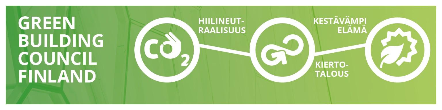 Green Building Council Finland   LinkedIn