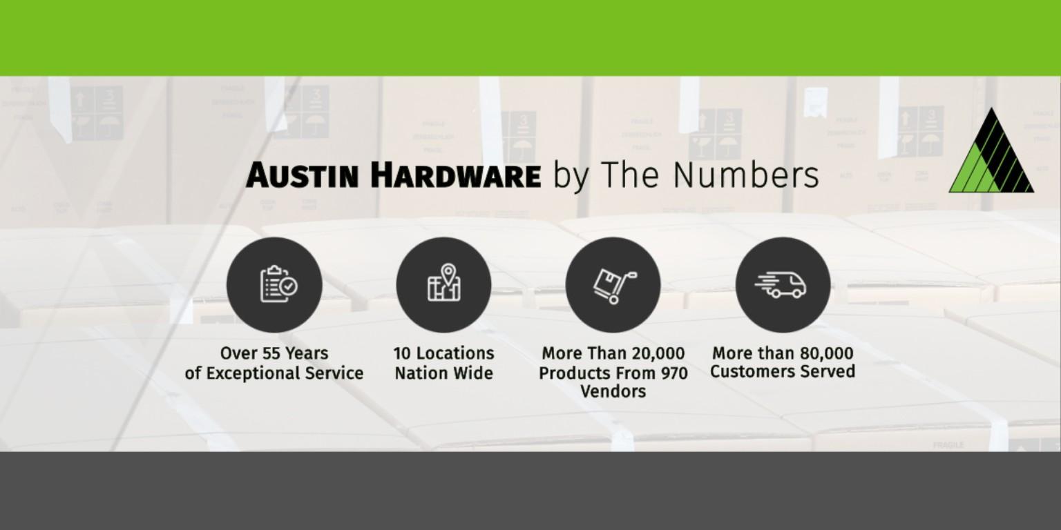 Austin Hardware & Supply, Inc   LinkedIn