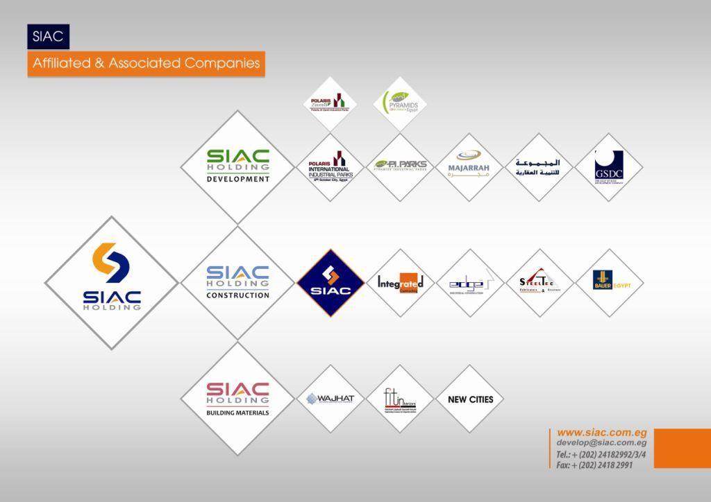 SIAC Holding   LinkedIn