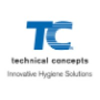 Technical Concepts Linkedin