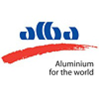 Aluminium Bahrain | LinkedIn