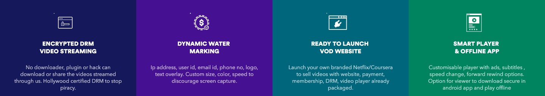 VdoCipher Media Solutions | LinkedIn