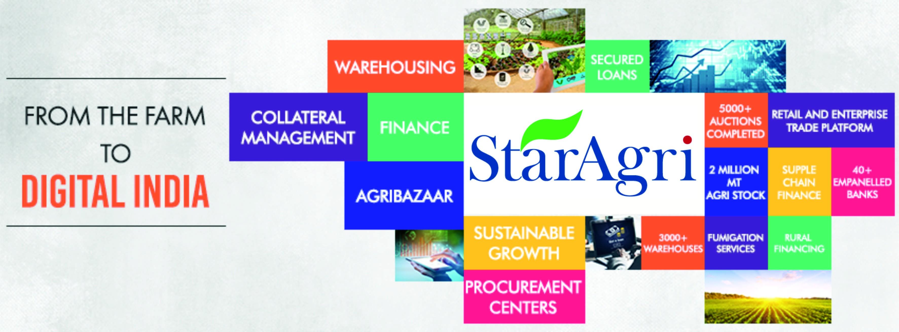 Star Agriwarehousing & Collateral Management Ltd | LinkedIn