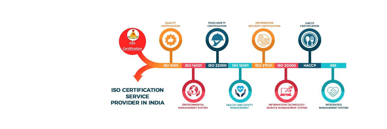 M/S OSS CERTIFICATION SERVICES PVT  LTD  | LinkedIn