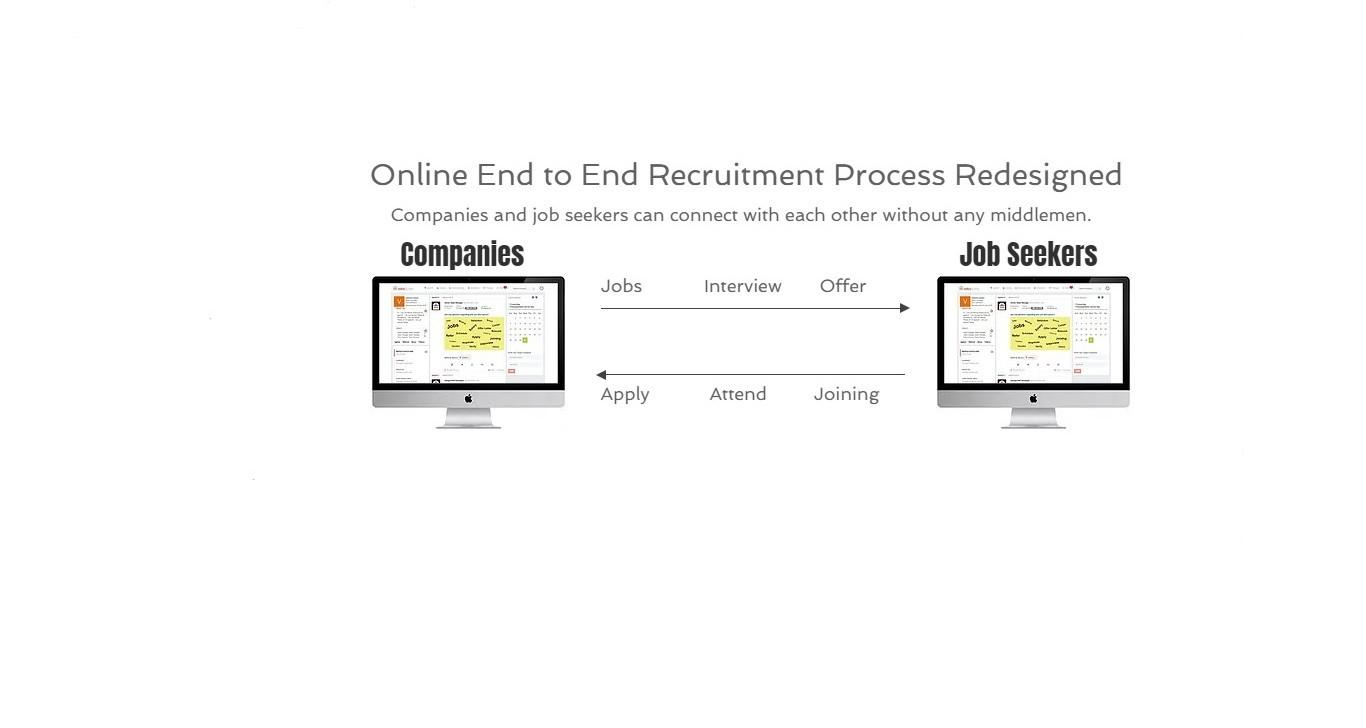 JobsBuffet com | LinkedIn