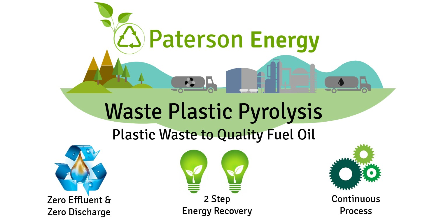 Paterson Energy Pvt  Ltd  | LinkedIn