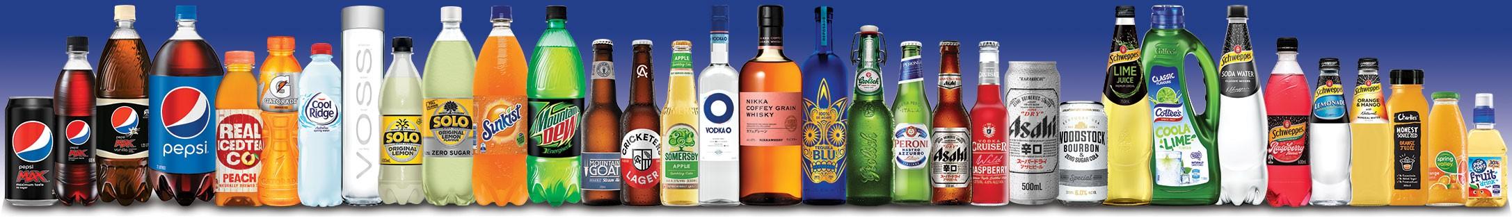 Asahi Beverages | LinkedIn