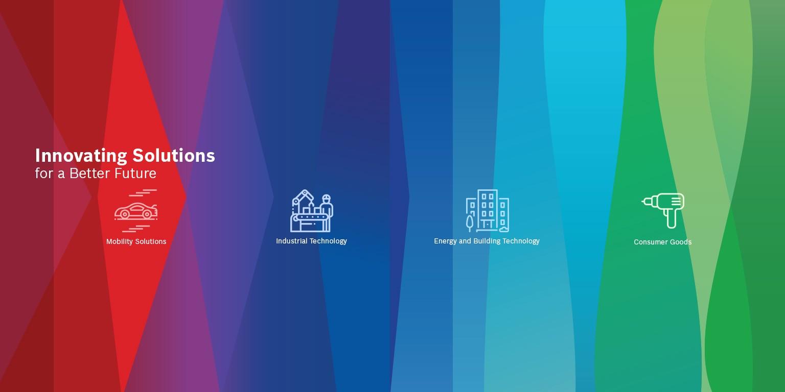 Bosch India | LinkedIn