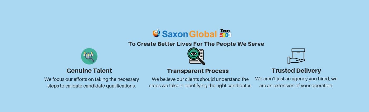 Saxon Global, Inc    LinkedIn