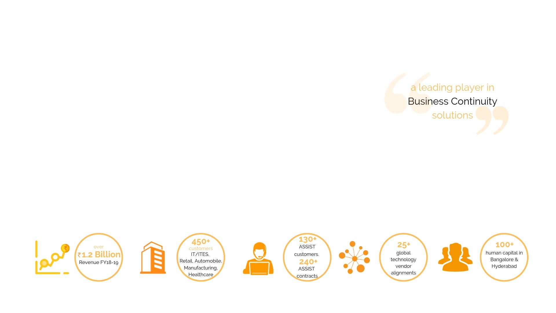 Twenty Two by 7 Solutions Pvt  Ltd  | LinkedIn