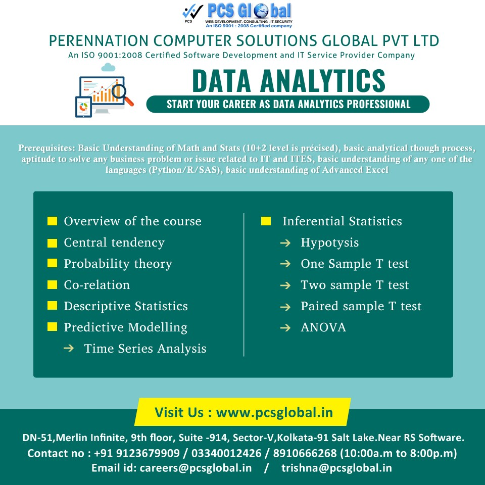 Perennation Computer Solutions Global Private Limited | LinkedIn