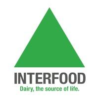 Interfood Group | LinkedIn