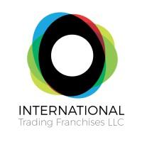 LJT International - About Us