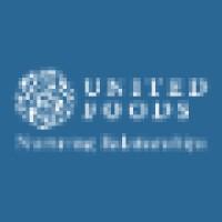 United Foods Pvt  Ltd    LinkedIn